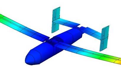 Projeto e Design Aeronáutico